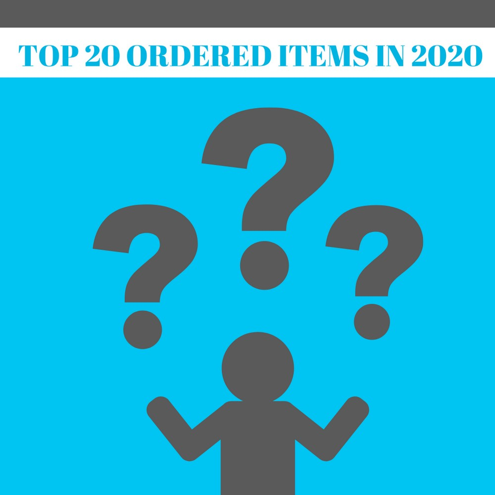 Top 20 Promotional Products Ordered In 2020